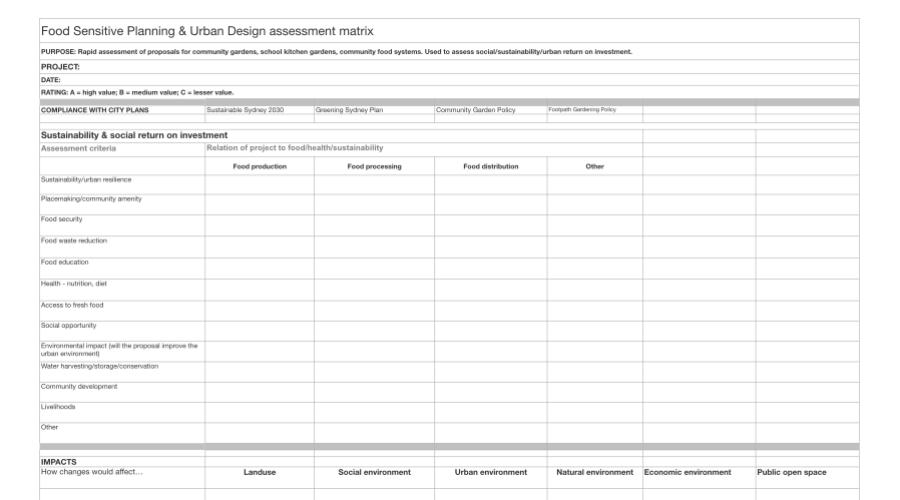 A matrix for assessing community garden applications